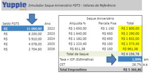 SAQUE ANIVERSÁRIO fgts